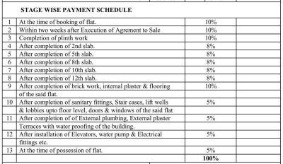 ऐस ऑलमाइटी गामा टावर में खरीदने के लिए 517.0 - 572.0 Sq.ft 2 BHK अपार्टमेंट प्रोजेक्ट  की तस्वीर