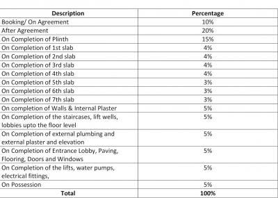 नीलकांथ आंगन में खरीदने के लिए 460.0 - 690.0 Sq.ft 1 RK अपार्टमेंट प्रोजेक्ट  की तस्वीर