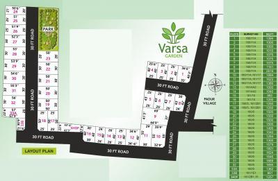 Project Image of 661.0 - 2616.0 Sq.ft Residential Plot Plot for buy in Vishwak Varsha Garden
