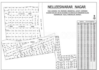 Project Image of 1112.99 - 3400.0 Sq.ft Residential Plot Plot for buy in MS Garden