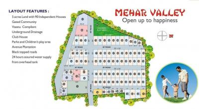 Project Image of 1215.0 - 2600.0 Sq.ft 2 BHK Villa for buy in Kiran Mehar Valley