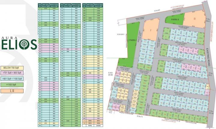 Project Image of 634.0 - 1801.0 Sq.ft Residential Plot Plot for buy in Aura Elios