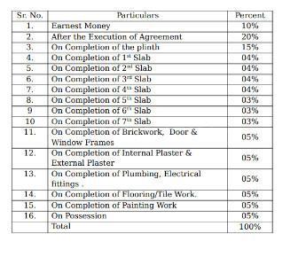 आरडी पार्वती वर्ग में खरीदने के लिए 133.58 - 286.86 Sq.ft 1 RK अपार्टमेंट प्रोजेक्ट  की तस्वीर