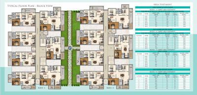 Project Image of 1151.95 - 1963.66 Sq.ft 3 BHK Apartment for buy in Sai Jyothi Keerthi Signature