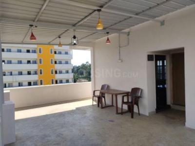 Gallery Cover Image of 200 Sq.ft 1 RK Independent House for rent in Jakkur for 25000