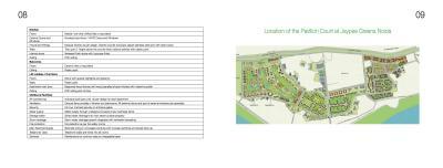 Jaypee Greens The Pavilion Court Brochure 6