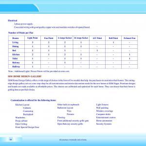 SSM Nagar Brochure 2