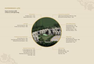 Veena Dynasty Brochure 6