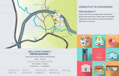 Prime Utsav Homes Bavdhan Brochure 19