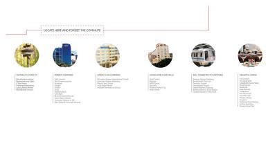 Kabra Centroid A Brochure 6