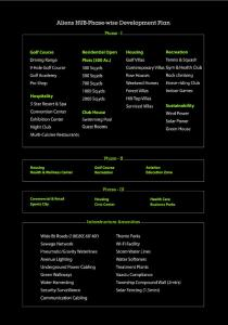 Aliens Hub Brochure 2