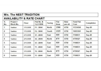 The Nest Cultures Elite Brochure