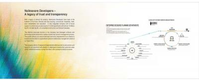 Naiknavare Dwarka Rowhouses Brochure 12