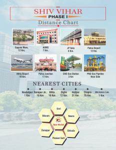 Devnagri Greencity Shiv Vihar Phase 1 Brochure 7