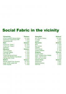 Indu Fortune Fields Villas Brochure 4