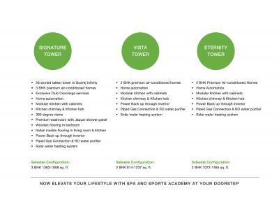 Godrej Infinity Brochure 15