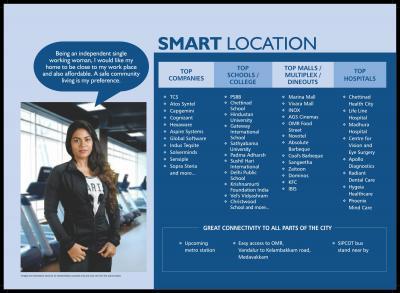 Urbanrise Code Name Gold Standard Brochure 7