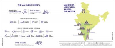 Mahindra Alcove Wing D And E Brochure 25