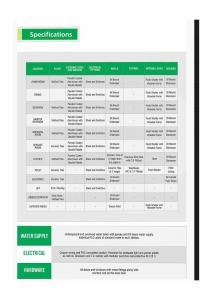 Supertech Garden Homes Brochure 2
